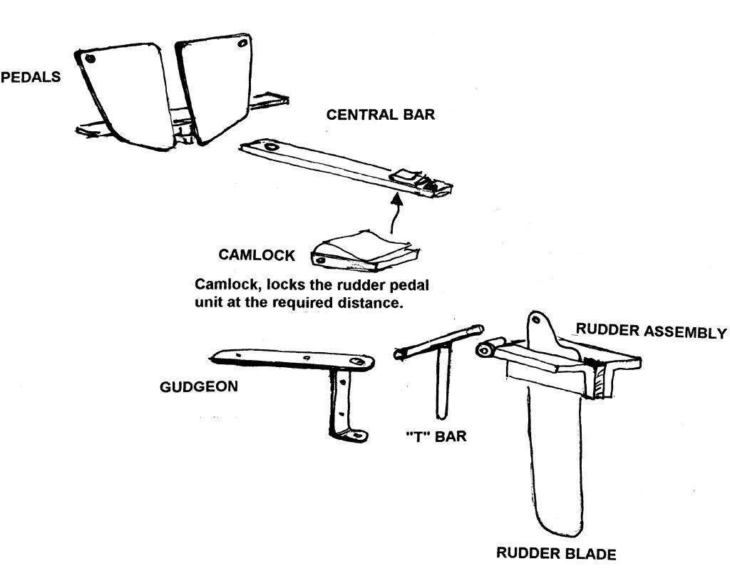 Pedals and rudder.jpg